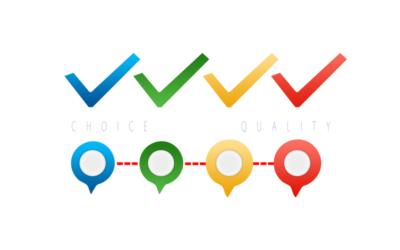 ISO 9001:2015 : Il Sistema di Gestione Qualità ISO